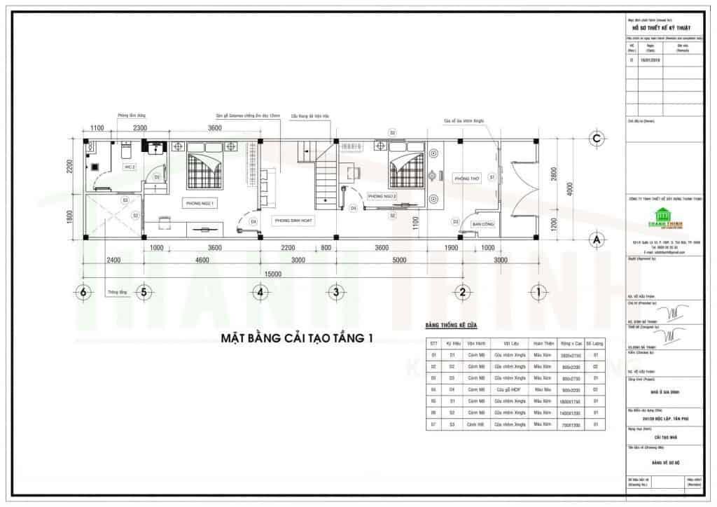 Dịch vụ sửa nhà trọn gói giá rẻ quận Tân Phú