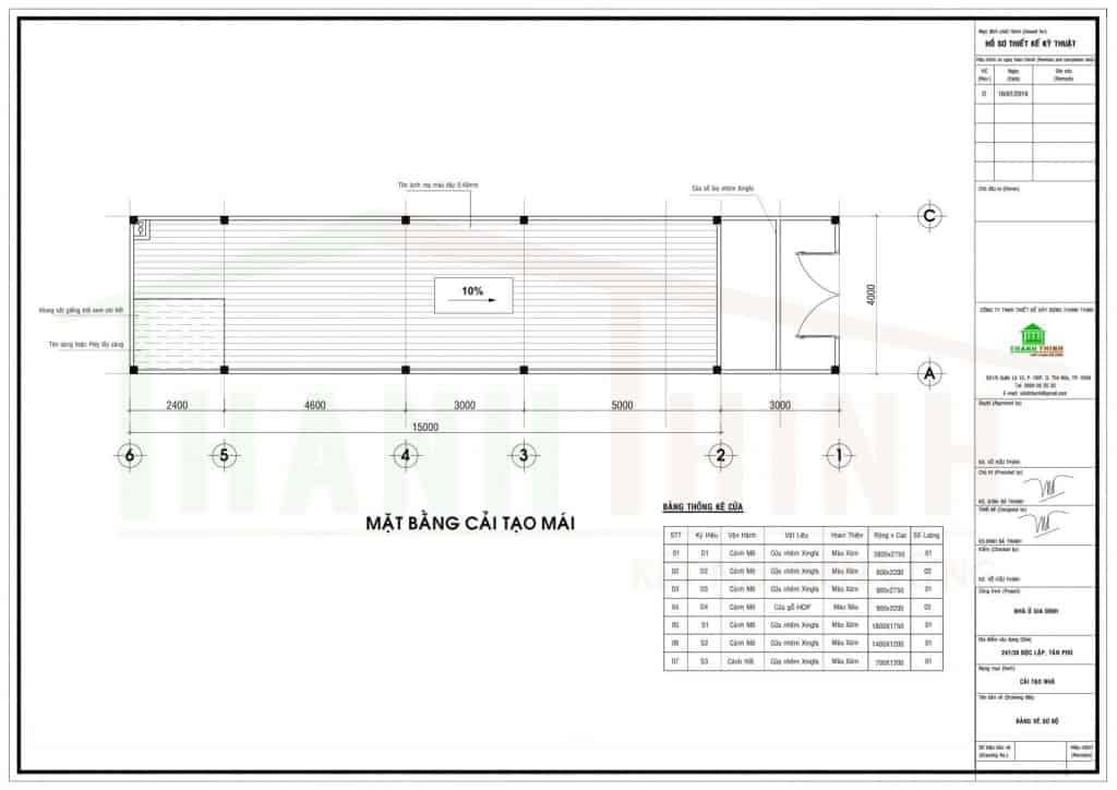 Dịch vụ sửa nhà chuyên nghiệp tại quận Tân Phú