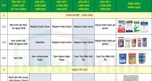 Bảng Báo giá Hoàn Thiện Nhà Thô Từ Thanh Thịnh Tại TPHCM #1