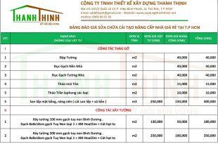 Bảng Giá & Lưu ý Sửa Chữa – Cải Tạo – Nâng Cấp Nhà ở TpHCM 134