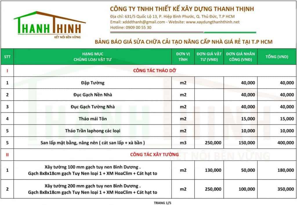 Bảng Giá & Lưu ý Sửa Chữa – Cải Tạo – Nâng Cấp Nhà ở TpHCM