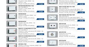 Sửa Chữa Điện - Nước Tại Nhà (Từ 150k/lần) 8