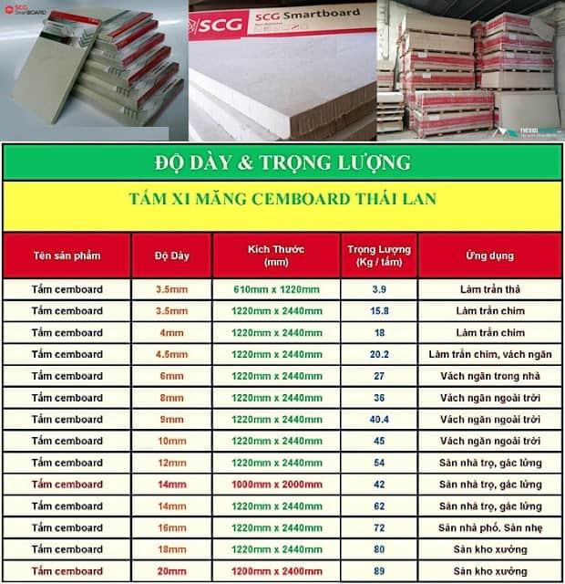Cập nhật bản báo giá nâng cấp nhà tại tphcm