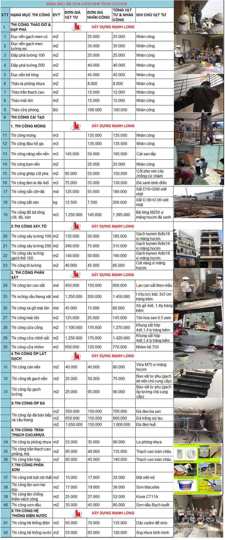 Top 9 Báo Giá Sửa Nhà Quận Gò Vấp, Tân Bình và Tân Phú 8