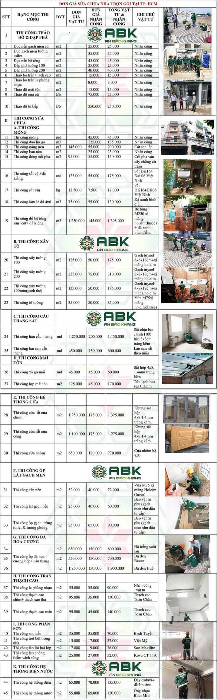 Top 9 Báo Giá Sửa Nhà Quận Gò Vấp, Tân Bình và Tân Phú 7