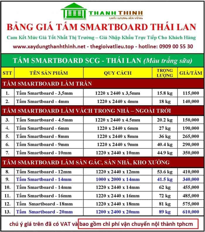 Thi công Sàn Sân Thượng Bằng Tấm Cemboard Thái Lan Quận 3 TPHCM 7