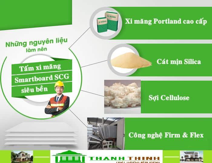 Thi công Sàn Sân Thượng Bằng Tấm Cemboard Thái Lan Quận 3 TPHCM 11