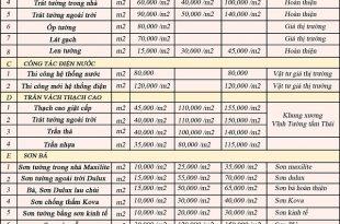 Top 5 báo giá sửa nhà Bình Chánh và Bình Tân HCM 10