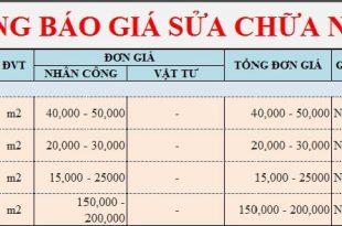 Top 5 báo giá sửa nhà quận 12 và Hóc Môn HCM 11