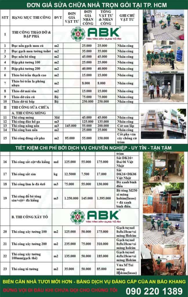 Top 5 Báo Giá Sửa Nhà Quận 12 và Hóc Môn HCM 5