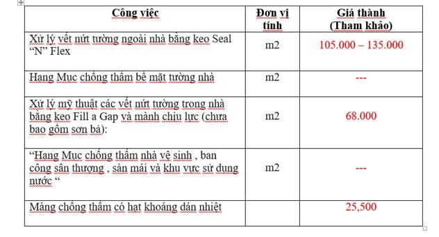 Top 5 Báo Giá Sửa Nhà Quận 12 và Hóc Môn HCM 10