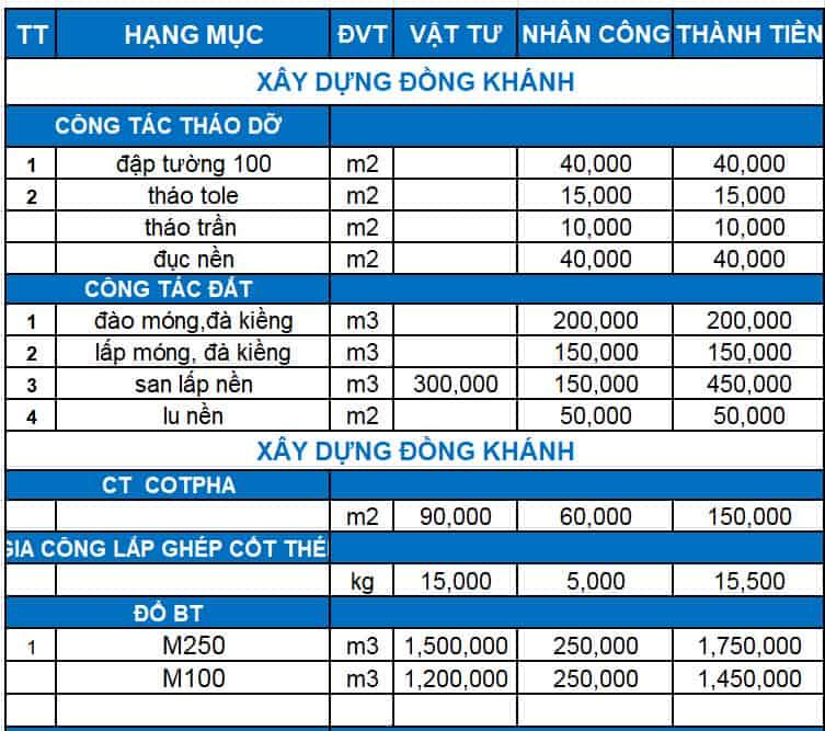 Công ty Đồng Khánh có chất lượng dịch vụ tốt