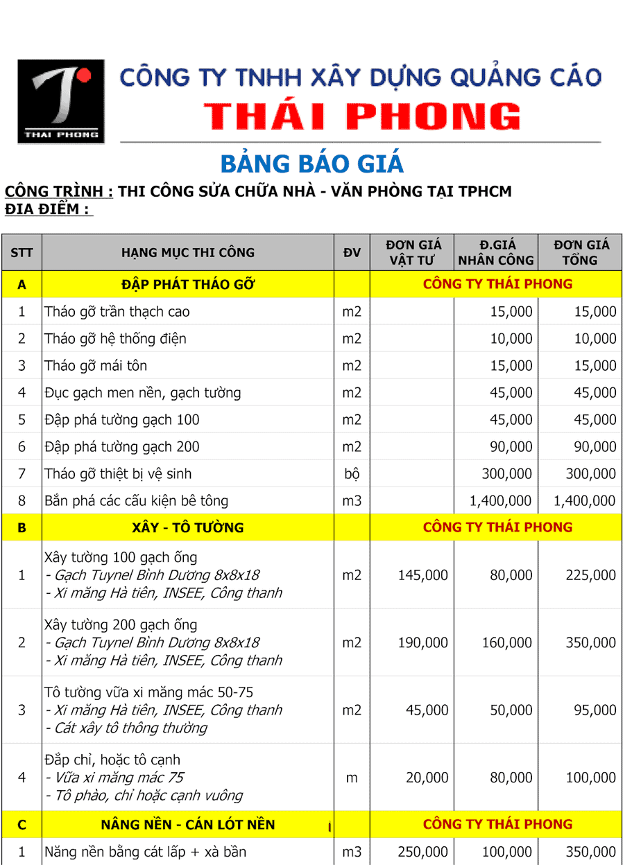 Thái Phong là công ty xây dựng có chất lượng hàng đầu hiện nay