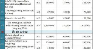 Top 5 báo giá sửa nhà quận 4 và quận 8 HCM 2