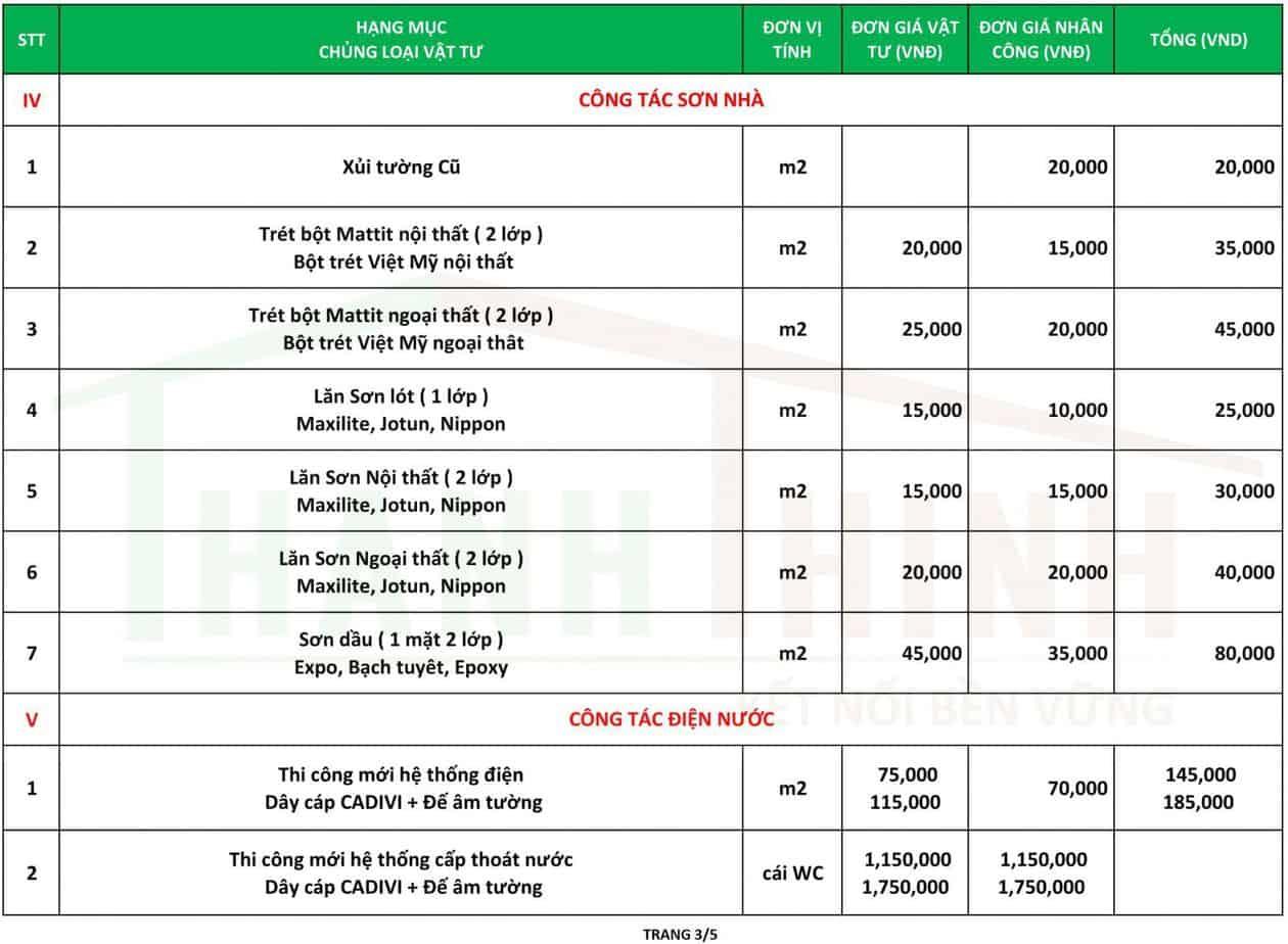 Bảng giá sửa chữa cải tạo nhà giá rẻ thanh thịnh 3