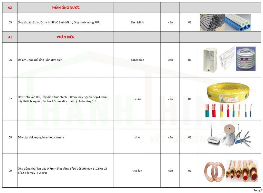 Báo Giá Gói Thi Công Hoàn Thiện Nhà Thô, Căn Hộ Mới Ở TPHCM 2