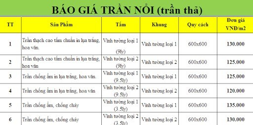 Trần Thạch Cao Có Bền Không 7