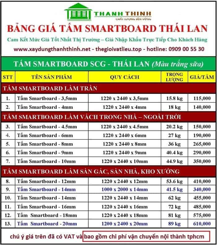 Tham khảo bảng giá tấm xi măng cemboard Thái Lan chính hãng Thanh Thịnh