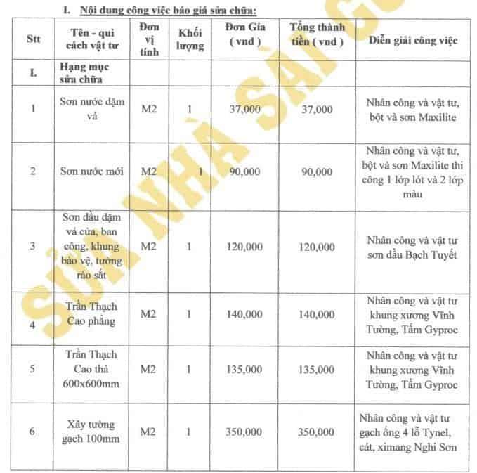 Bảng giá dịch vụ sửa chữa phòng tắm của Công Ty TNHH Thương Mại Dịch Vụ Nam Sài Gòn