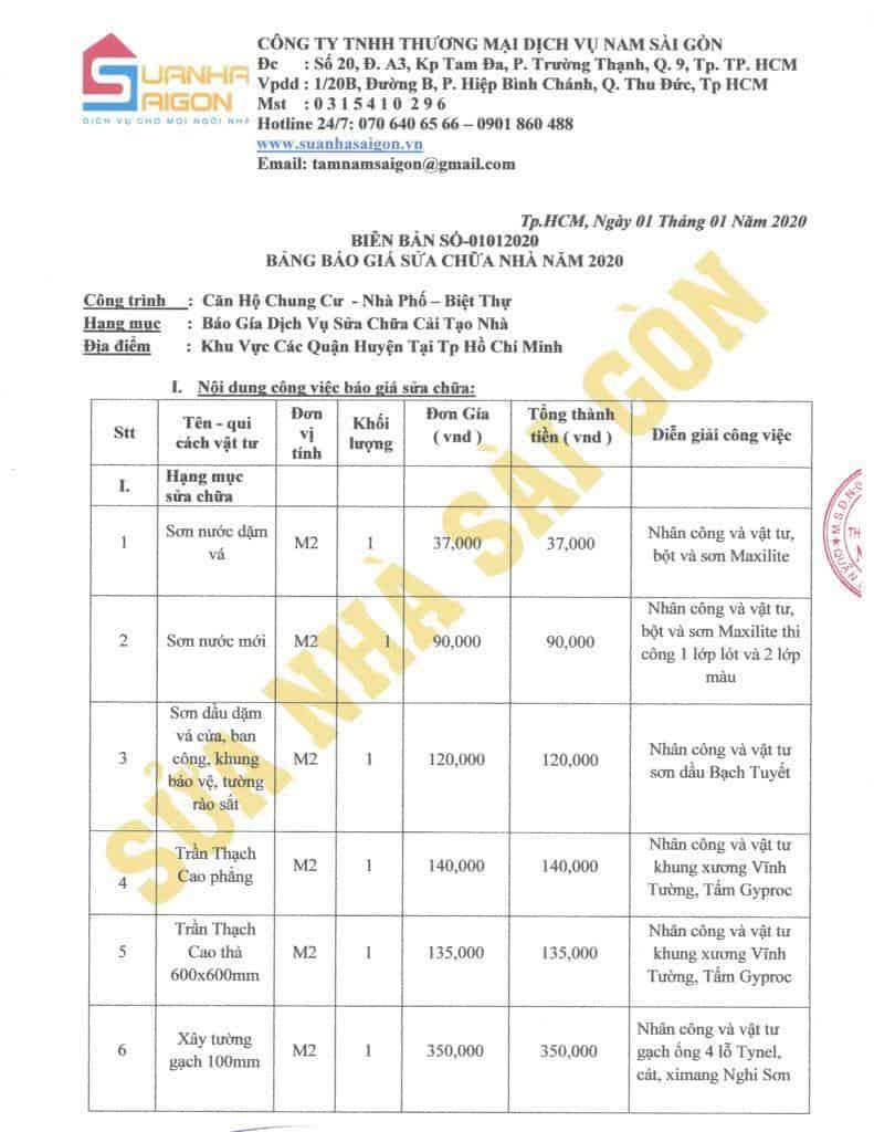 Top Báo Giá & Lưu Ý Sửa Chữa Phòng Tắm Ở HCM 4