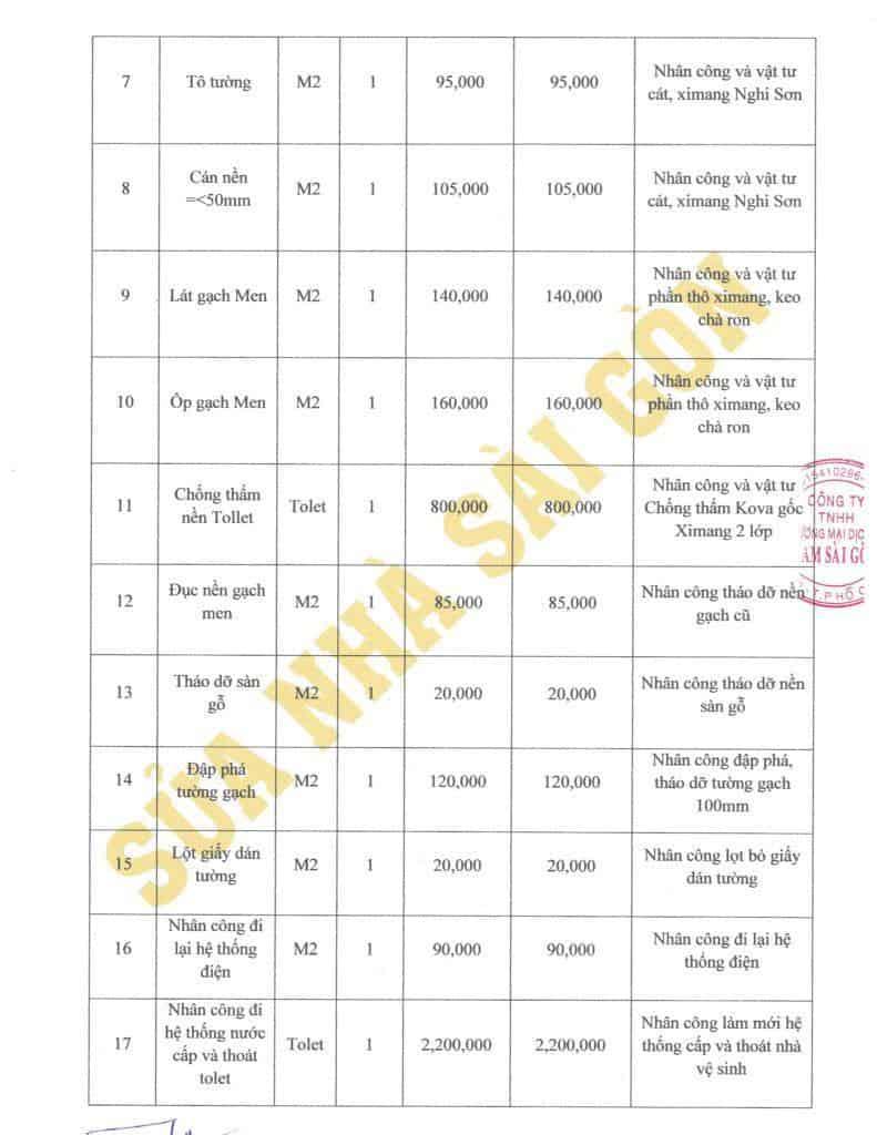 cụ thể Bảng giá dịch vụ sửa chữa phòng tắm của Công Ty TNHH Thương Mại Dịch Vụ Nam Sài Gòn