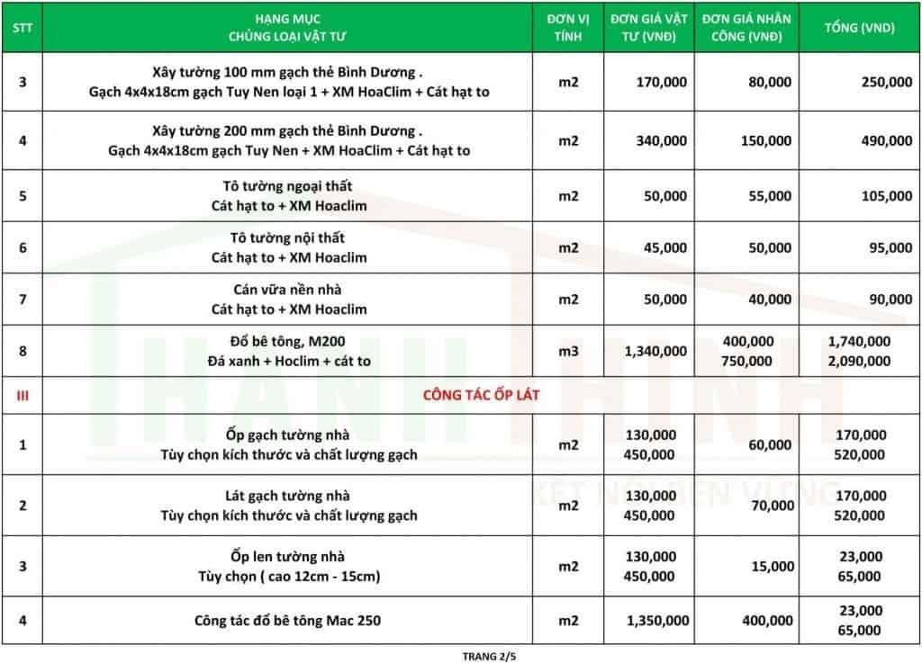Top Báo Giá & Lưu Ý Sửa Gác Xép Ở HCM 8