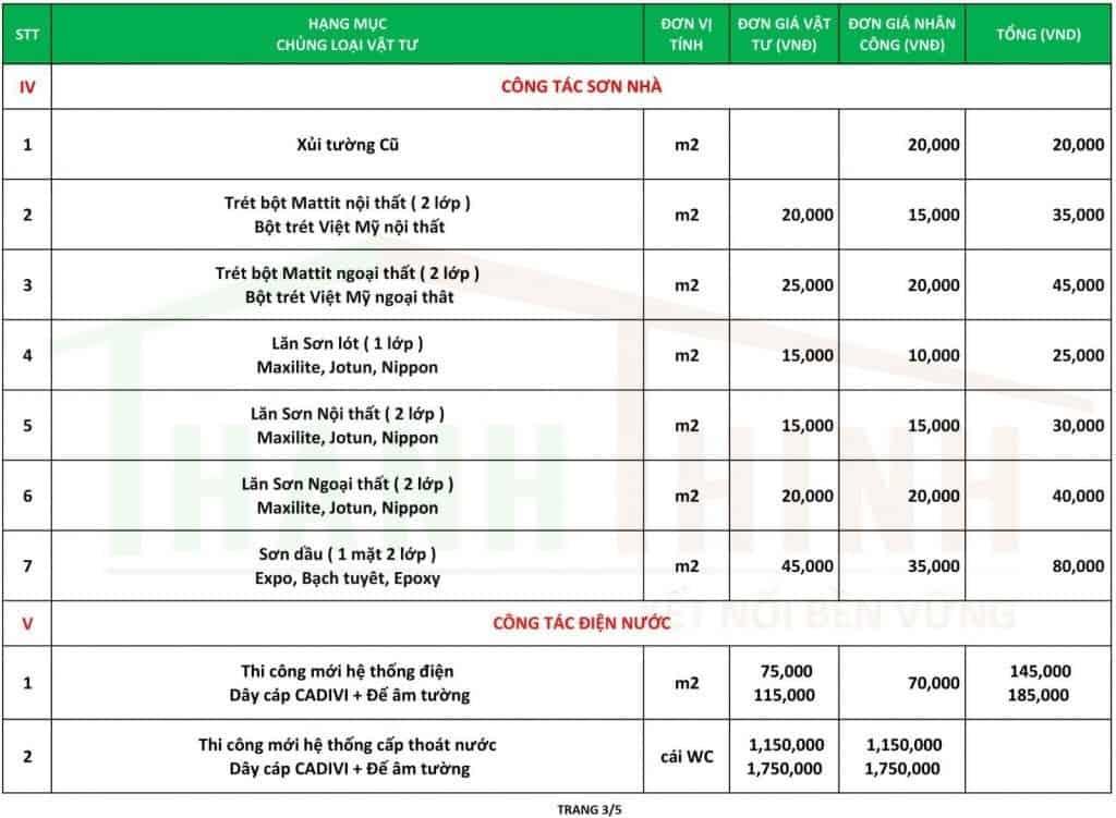 Top Báo Giá & Lưu Ý Sửa Gác Xép Ở HCM 9