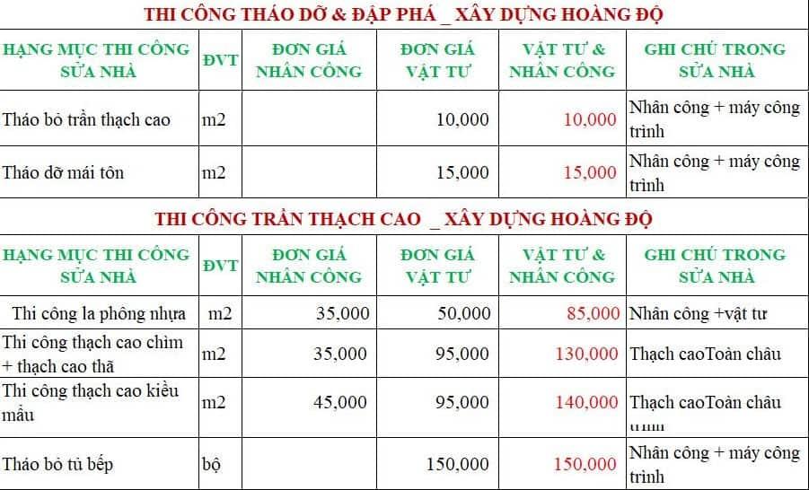 Top Báo Giá & Lưu Ý Cải Tạo Mái Tôn Thành Sân Thượng Ở HCM 4