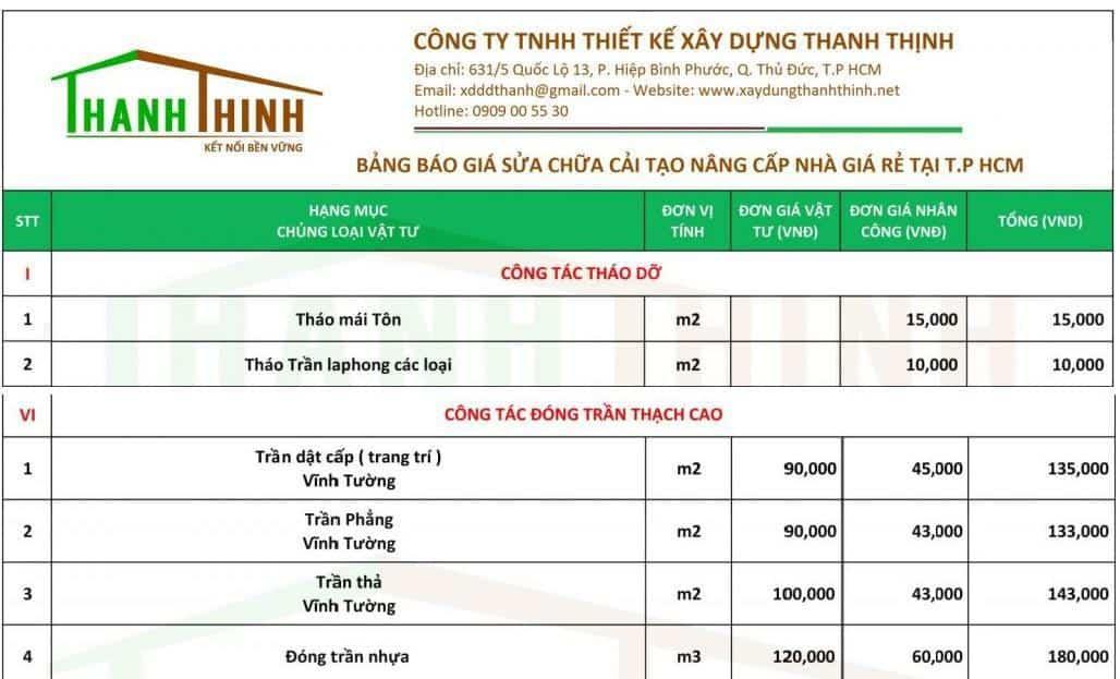 Top Báo Giá & Lưu Ý Cải Tạo Mái Tôn Thành Sân Thượng Ở HCM 6