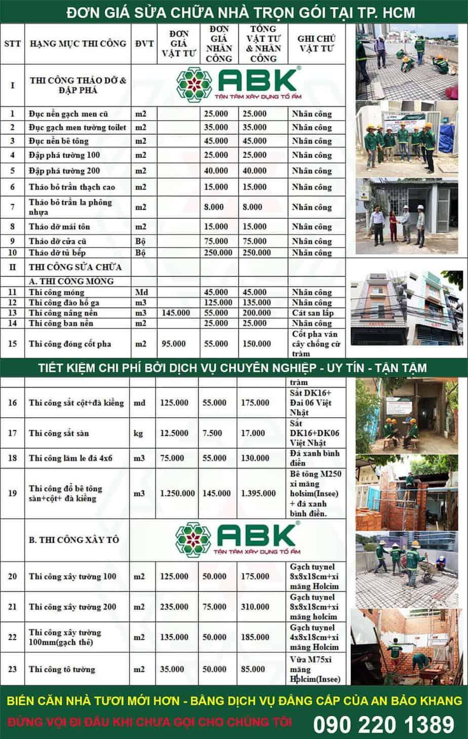 Top Báo Giá & Lưu Ý Sửa Chữa Phòng Ăn Ở HCM 4