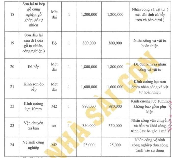 Top Báo Giá & Lưu Ý Sửa Chữa Phòng Bếp, Nhà Bếp Ở HCM 4