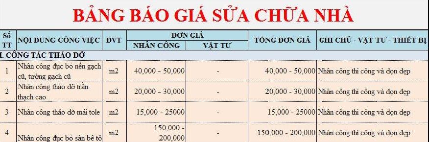Top Báo Giá & Lưu Ý Sửa Chữa Phòng Bếp, Nhà Bếp Ở HCM 6