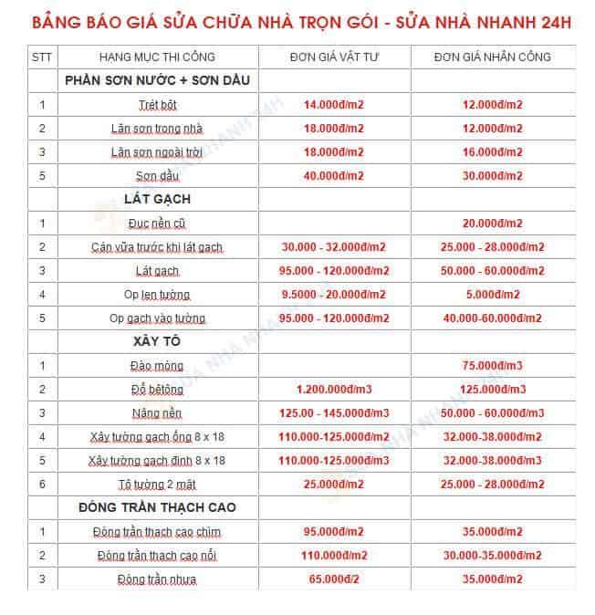 Top Báo Giá & Lưu Ý Sửa Chữa Phòng Khách Ở HCM 2