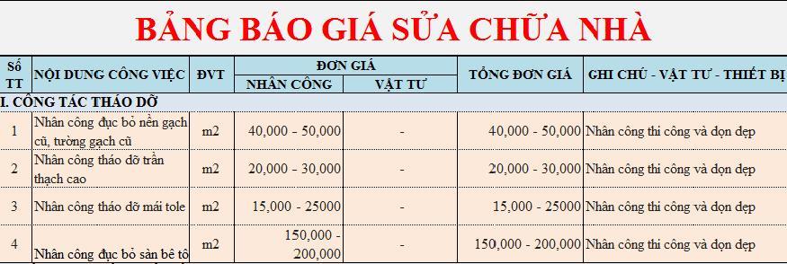 Top Báo Giá & Lưu Ý Sửa Chữa Phòng Ngủ Ở HCM 3
