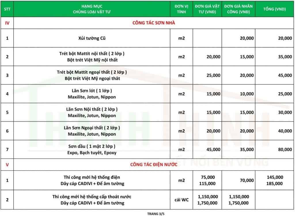 Top Báo Giá & Lưu Ý Sửa Chữa Phòng Ngủ Ở HCM 8