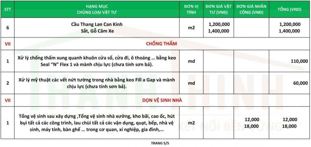 Top Báo Giá & Lưu Ý Sửa Chữa Phòng Ngủ Ở HCM 10