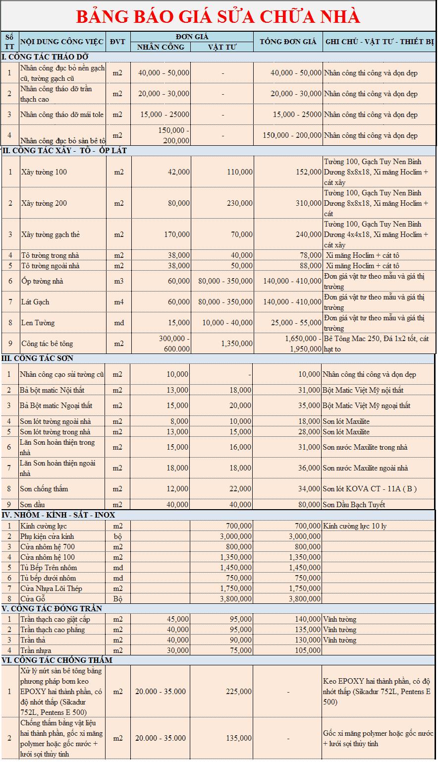 Top Báo Giá & Lưu Ý Chống Lún Nứt Ở HCM 5