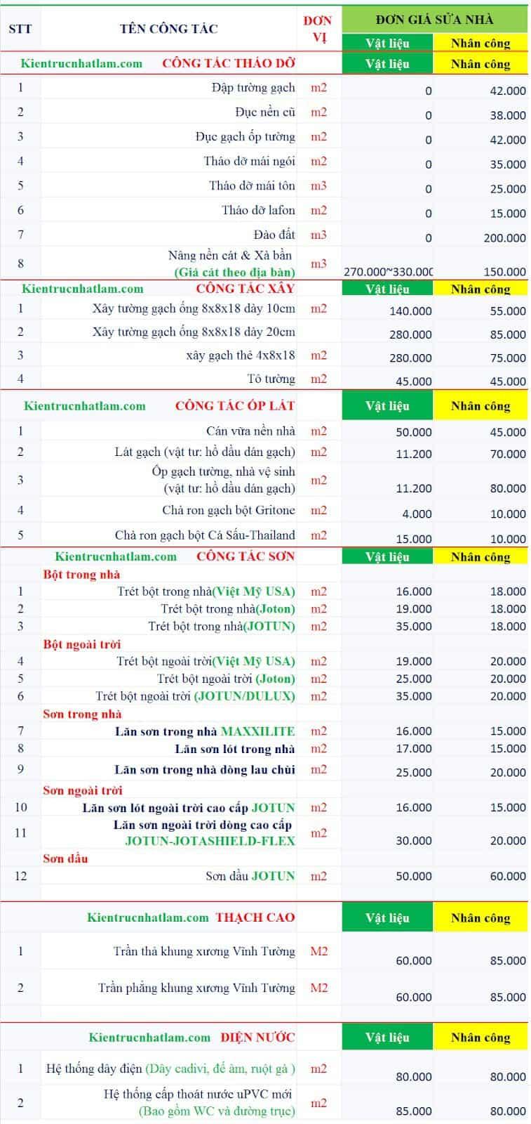 Top Báo Giá & Lưu Ý Chống Lún Nứt Ở HCM 4