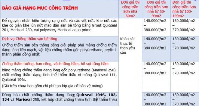 Báo Giá & Lưu Ý Khi Chống Dột Thấm Mái Tôn, Sân Thượng Ở HCM 5