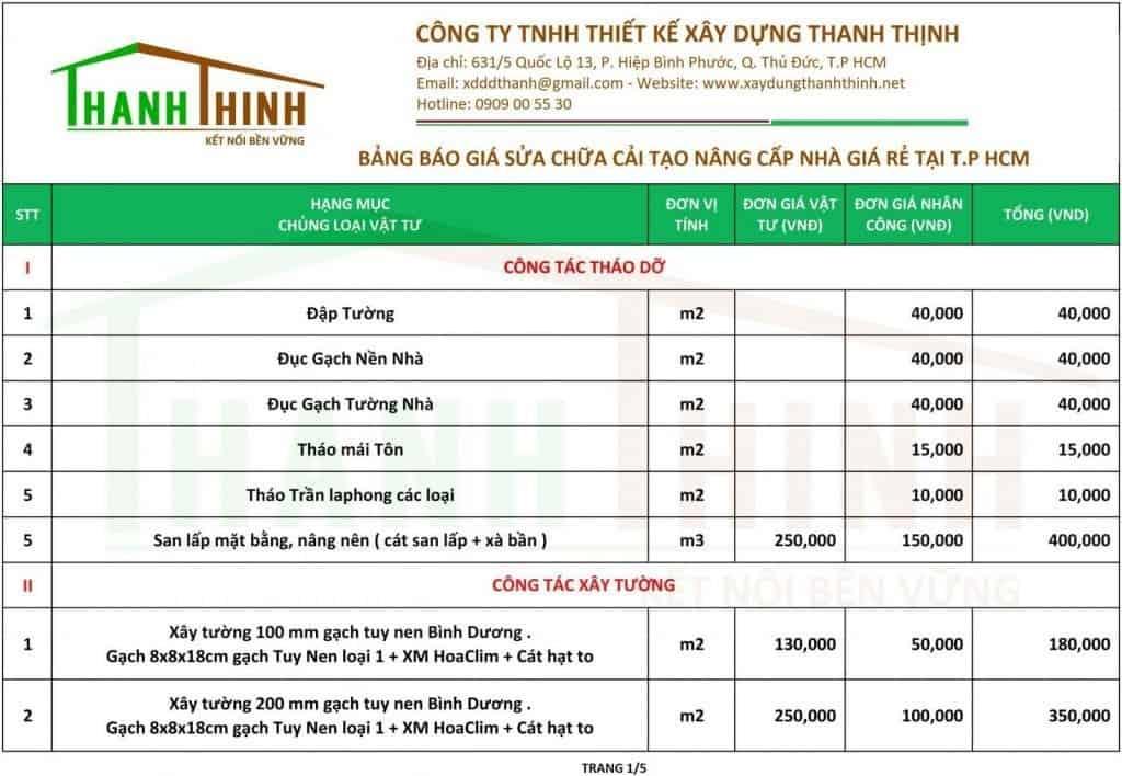 Top Báo Giá & Lưu Ý Xây Thêm Tầng ở TP. HCM 4