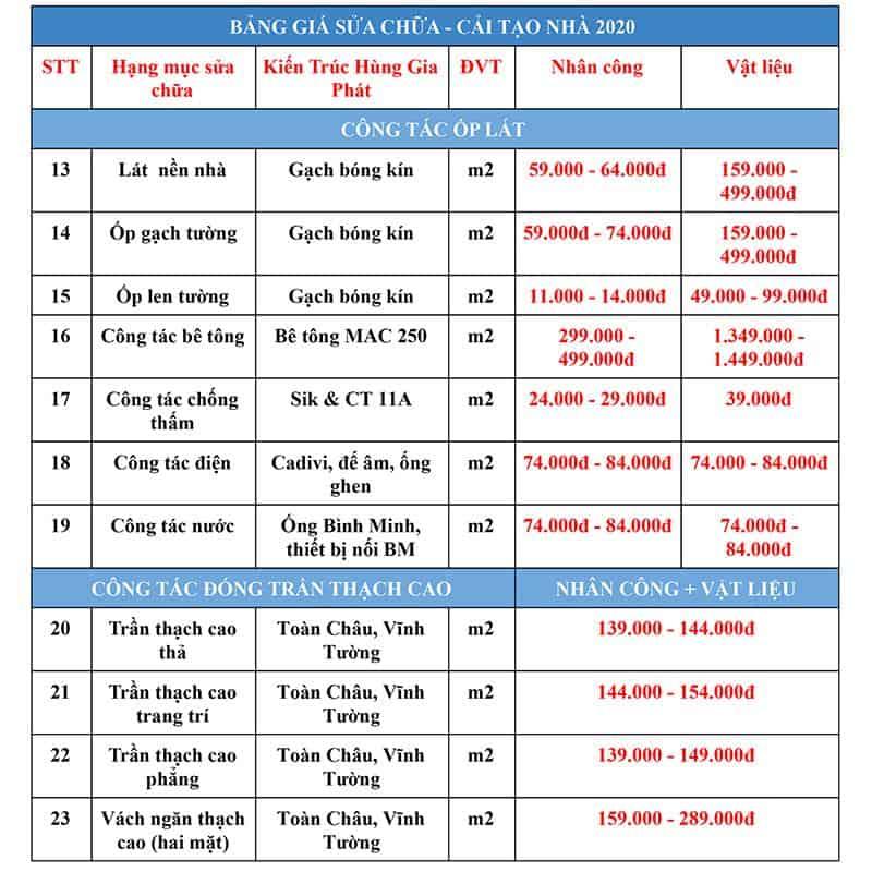 Top Báo Giá & Lưu Ý Sửa Chữa Nhà Để Xe Ở HCM 5