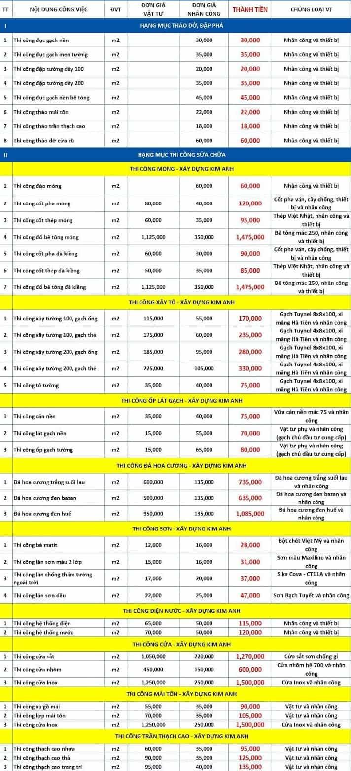 Top Báo Giá & Lưu Ý Sửa Chữa Phòng Vệ Sinh Ở HCM 4