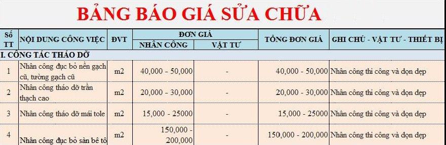 Top Báo Giá & Lưu Ý Sửa Chữa Quán Karaoke Ở HCM 4