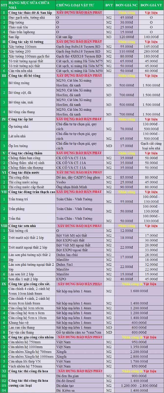 Top Báo Giá & Lưu Ý Sửa Chữa Quán Karaoke Ở HCM 8