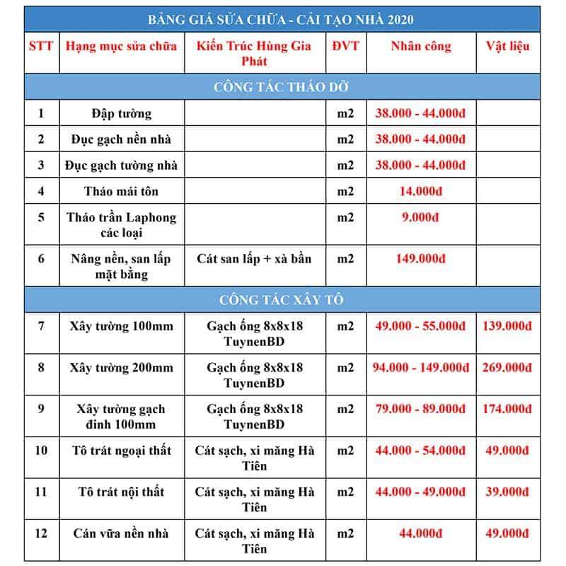 Top Báo Giá & Lưu Ý Sửa Chữa Quán Trà Sữa Ở HCM 4