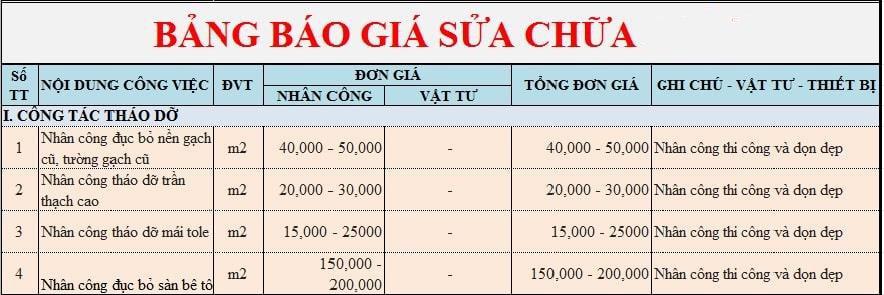 Top Báo Giá & Lưu Ý Sửa Chữa Quán Trà Sữa Ở HCM 7