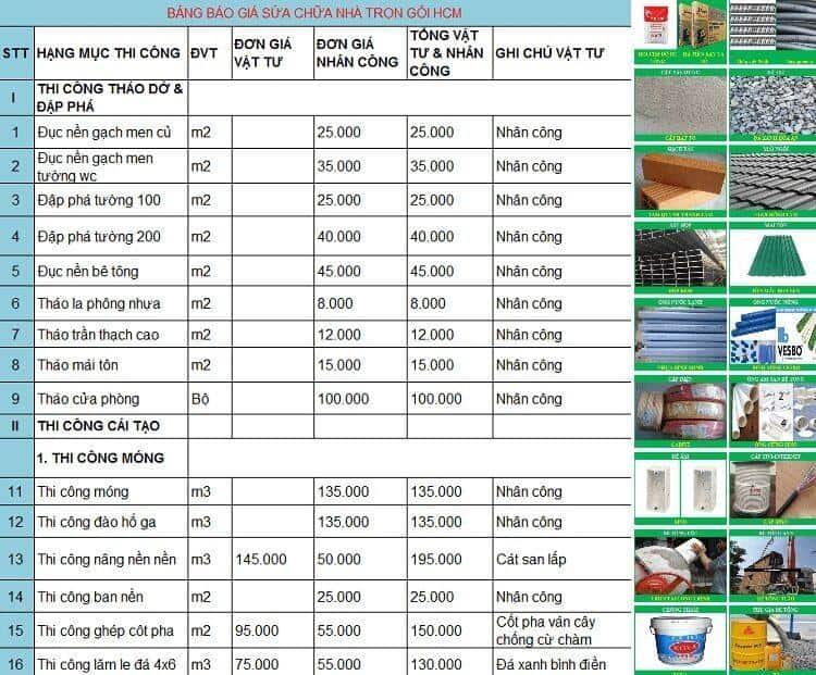 Top Báo Giá & Lưu Ý Sửa Chữa Spa Thẩm Mỹ Viện Ở HCM 4