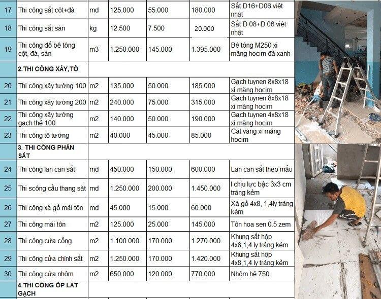 Top Báo Giá & Lưu Ý Sửa Chữa Spa Thẩm Mỹ Viện Ở HCM 5