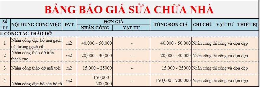 Top Báo Giá & Lưu Ý Sửa Chữa Văn Phòng Ở HCM 7