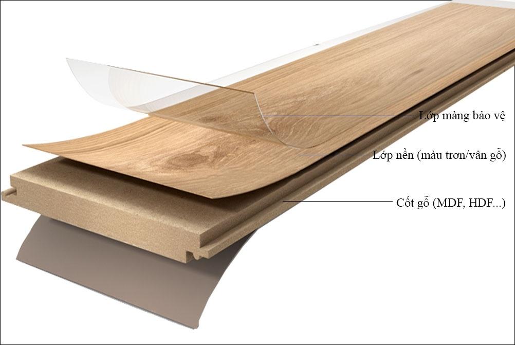 làm gác lững bằng ván gỗ Laminate